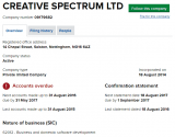 Accounts overdue for Creative Spectrum